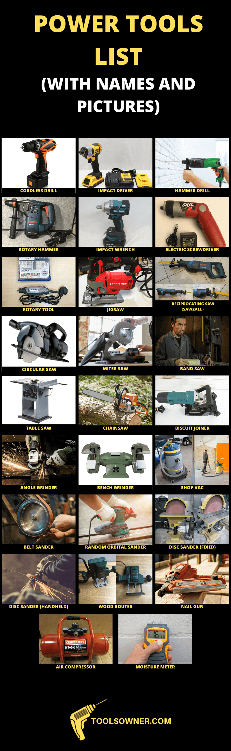 Power tools list with names and pictures
